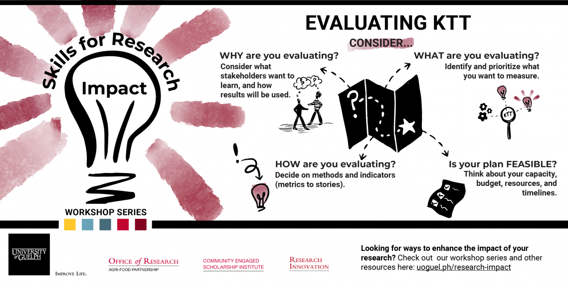 Important considerations for evaluating KTT activities