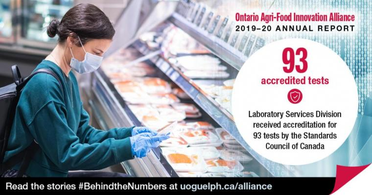 Woman wearing a mask and gloves looking at meat in a grocery store. Accompanying caption: Laboratory Services Division received accreditation for 93 tests by the Standards Council of Canada (SCC)