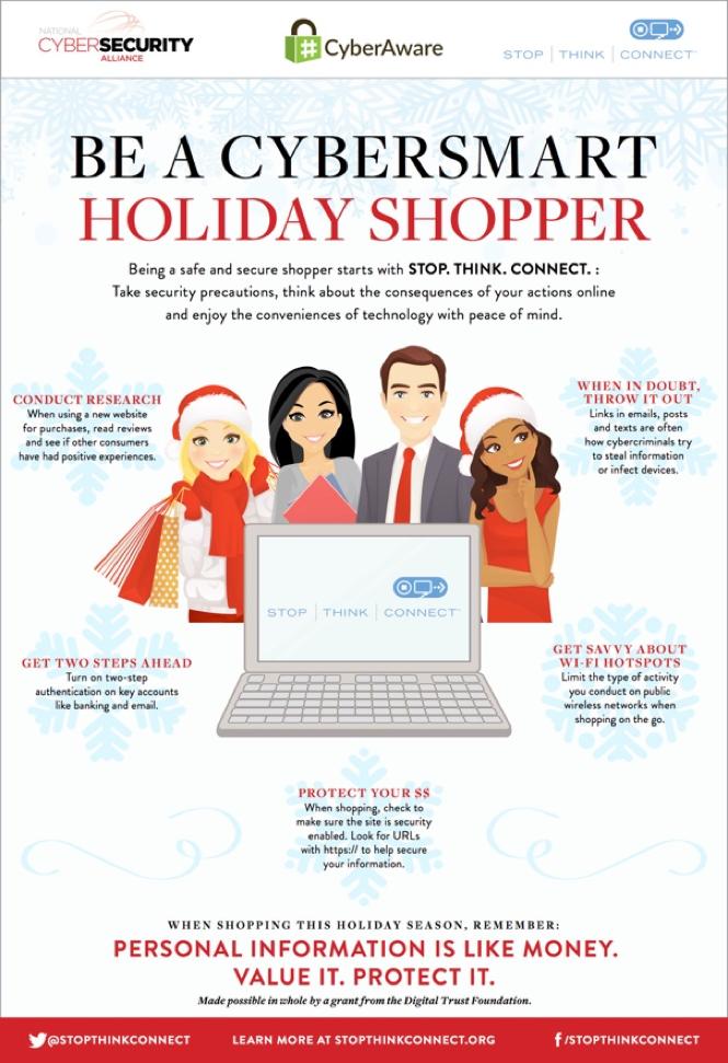 Safe Shopper Infographic