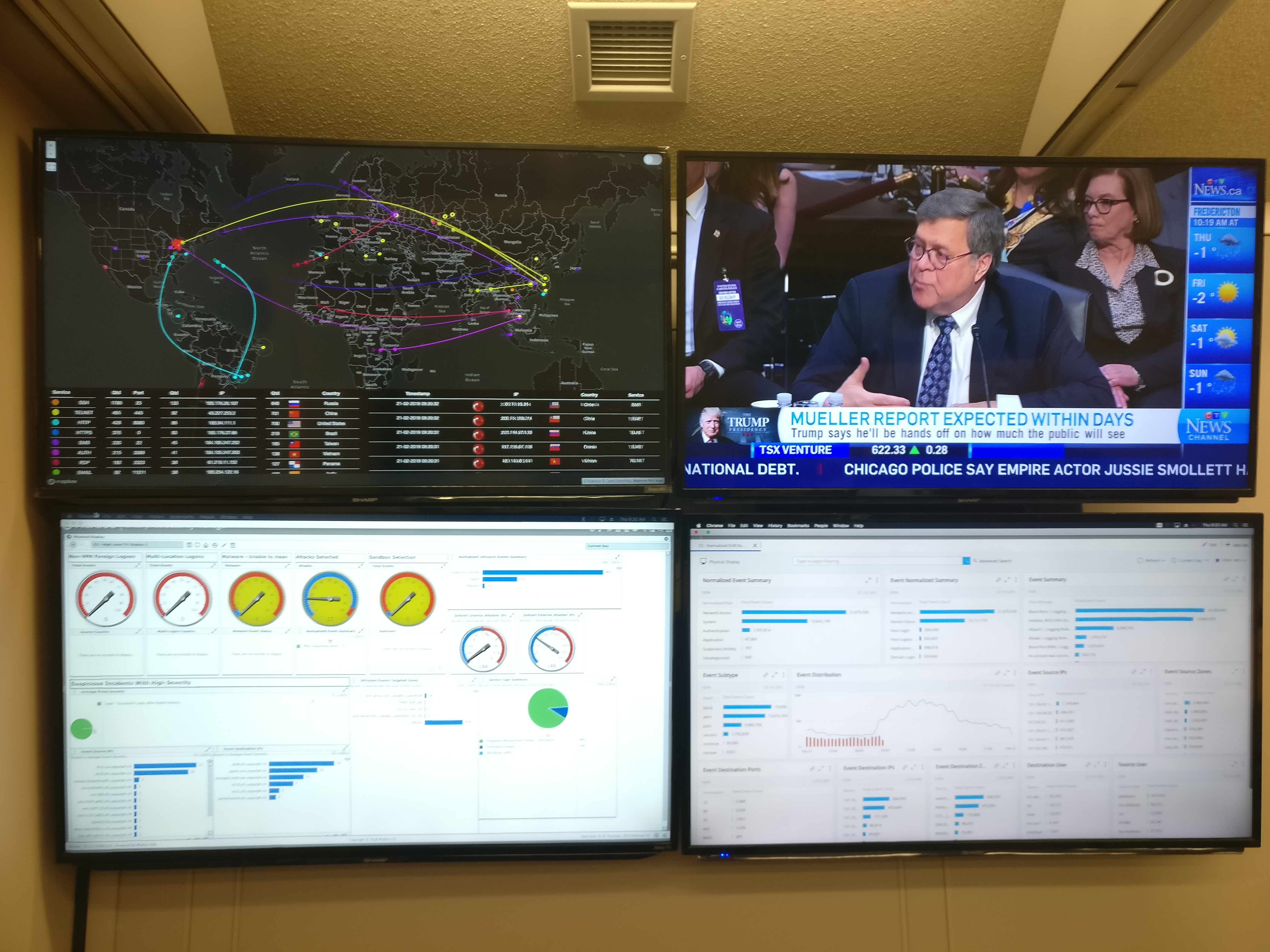 SOC Video Wall: Threat Map, Security Dashboard, and News Channel.