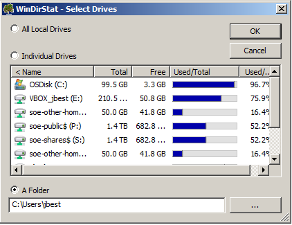 Screenshot of WinDirStat software showing a sorted list of folder and file sizes