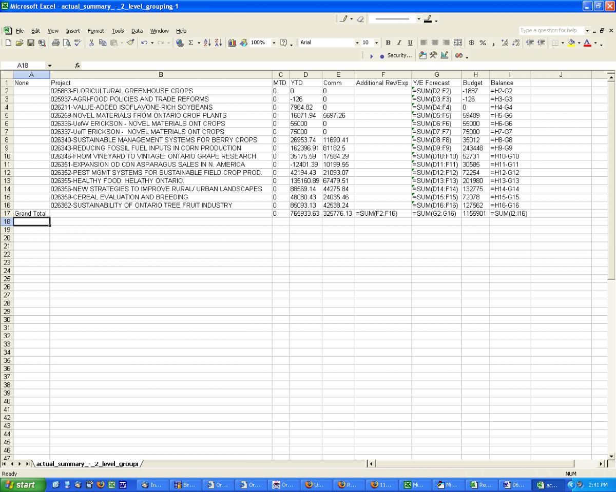 excel formulas for budgets