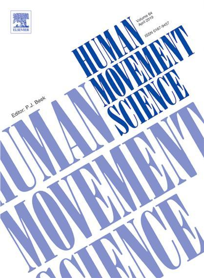 An image of the cover of the journal Human Movement Science