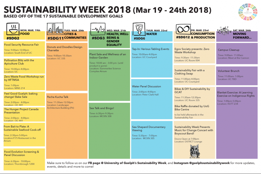 University of Guelph's Sustainability Week Poster