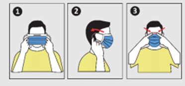 Put on mask by placing over your mouth and nose and securing behind your ear and bend metal on top of nose