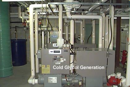 Room 174 Cold Glycol Generation