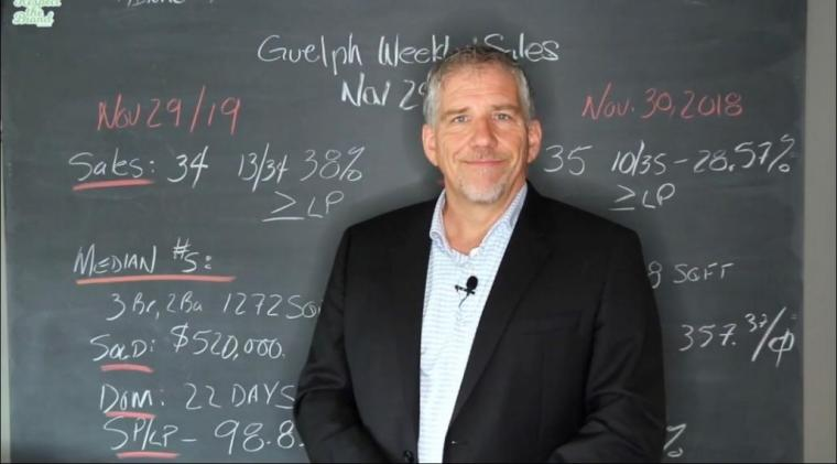 Youtube video of Paul Fitzpatrick from Home Group Realty Inc.