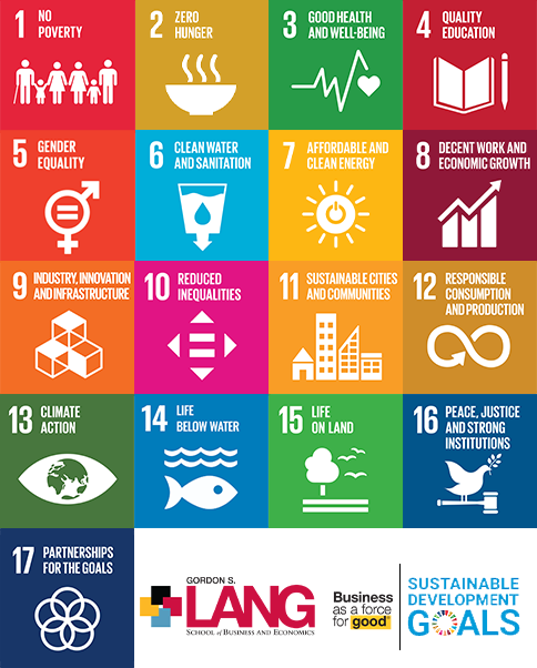 photo of all the sustainable development goals as square icons