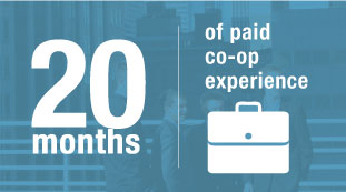 20 months of paid co-op work experience