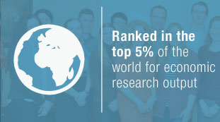 Ranked in the top 5% of the world for economic research output